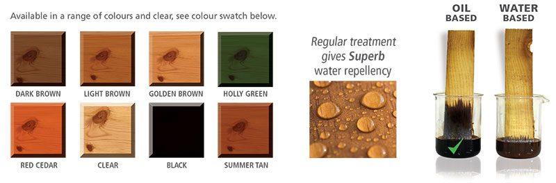 Wood Preserver available colours