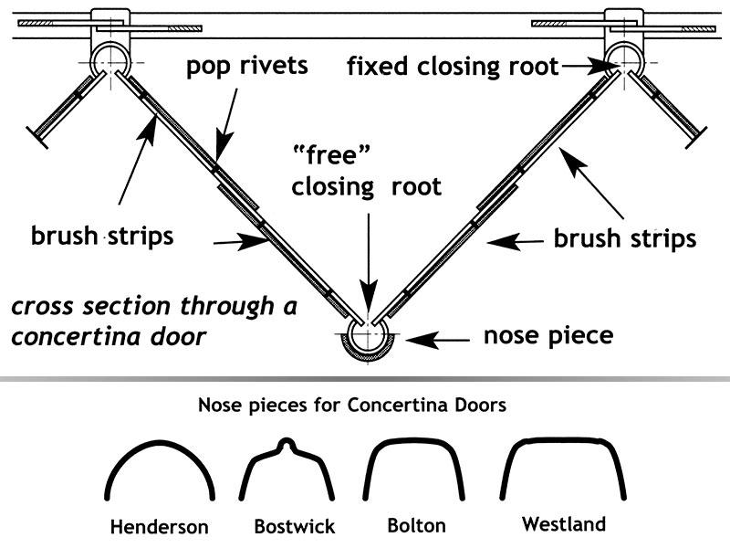 Concertina Door Kits